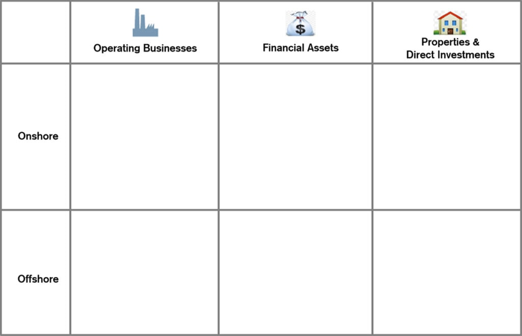 ffi 11 25 2020 advising business families in asia fig 1