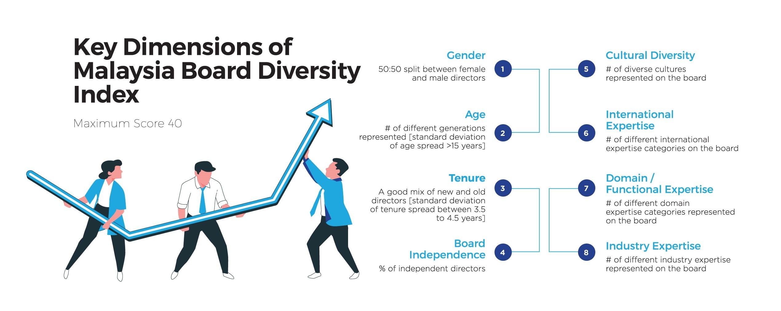 8 key dimensions
