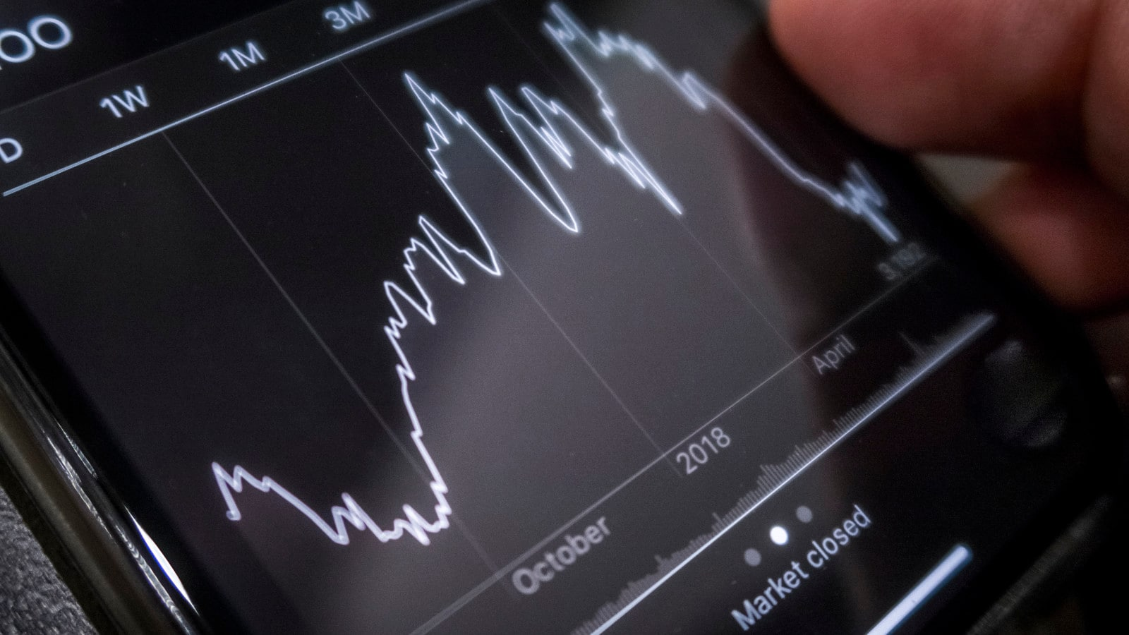 banking capital markets trends hero
