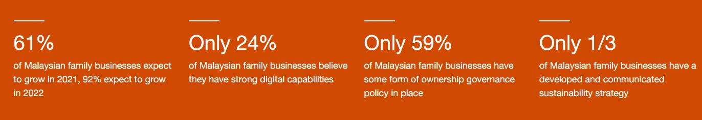 pwc fbs2021 malaysian chapter 1