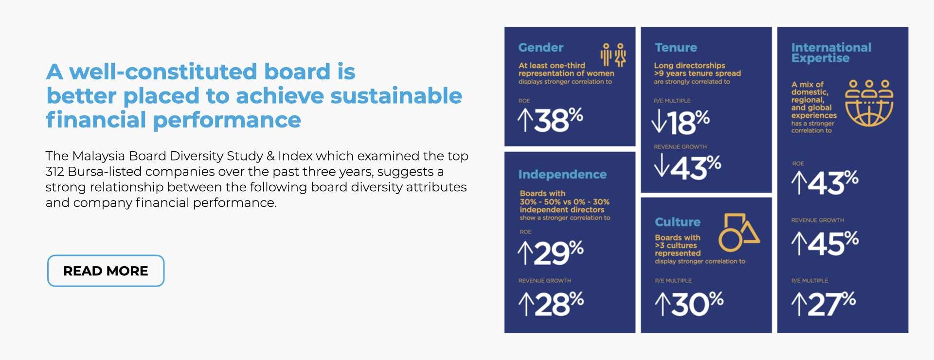 Board Diversity Study banner.desktop